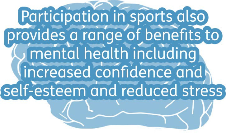 Participation in sports also provides a range of benefits to mental health including increased confidence and self-esteem and reduced stress